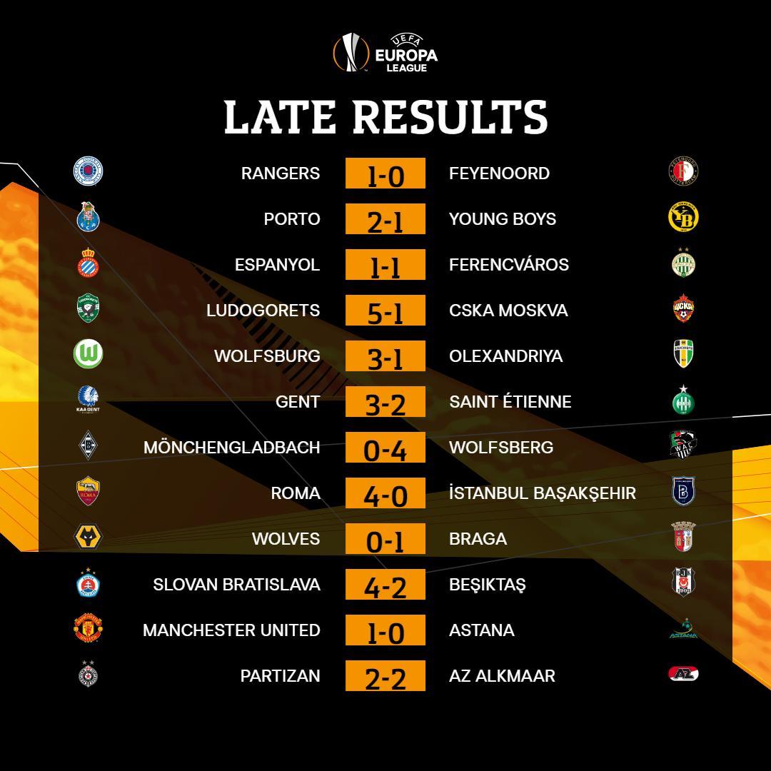 #EuropaLeague | Les résultats des matchs de la deuxième partie de soirée ! ⬇️