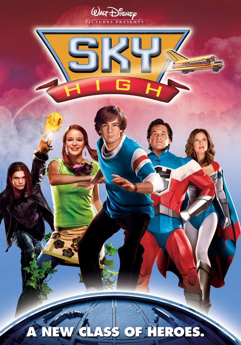 Would you watch a #DisneyPlus series about #SkyHigh?
