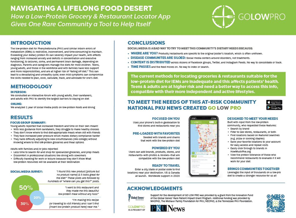 Pku News A Twitteren We Re Thrilled To Be At Globalgenes2019 Presenting A Poster On Golowpro Our New Low Pro Grocery And Restaurant Locator Launching Soon Developed With Support To From Globalgenes Full Poster