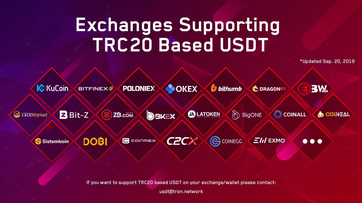 For faster transaction speeds & better user experience !💪🏻💪🏻💪🏻#TRX $TRX #TRON