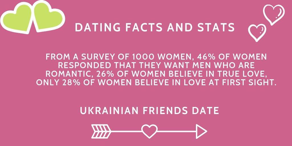 Δωρεάν online dating νέοι εργένηδες