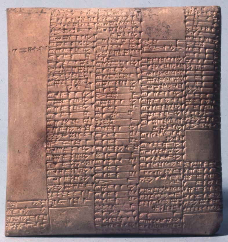 Cuneiform was used to write #Sumerian as well as #Akkadian. This @britishmuseum Sumerian clay tablet gives an account of workers' wages 4000 yrs ago & featured in our Writing #MakingYourMark exhibition earlier this year.   See it online & read more here:  https://www. bl.uk/history-of-wri ting/articles/where-did-writing-begin   … <br>http://pic.twitter.com/ny7GxWmlhs