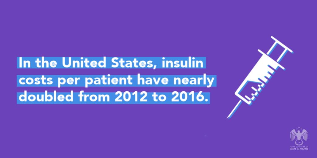 The cost of insulin DOUBLED in just 4 years & American families are suffering because of it. No one should have to choose between paying for life-saving drugs & keeping a roof over their heads. Dems introduced legislation to tackle this problem & we'll work hard to get it passed.