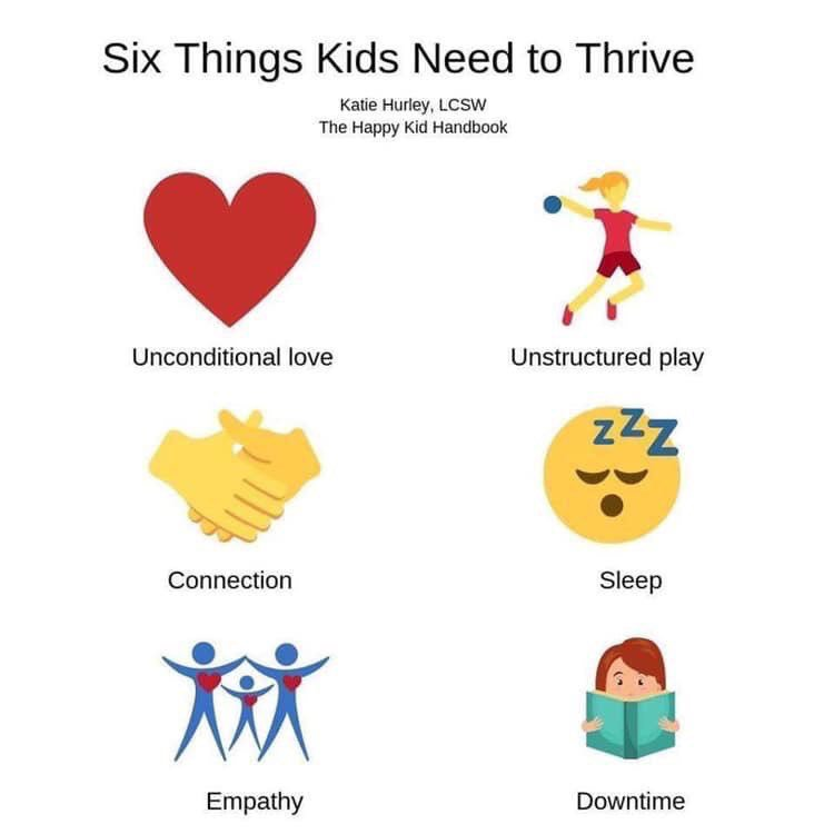 Six Things Kids Need To Thrive by @katiefhurley. Thoughts? #whateverittakesforkids #maslowbeforebloom