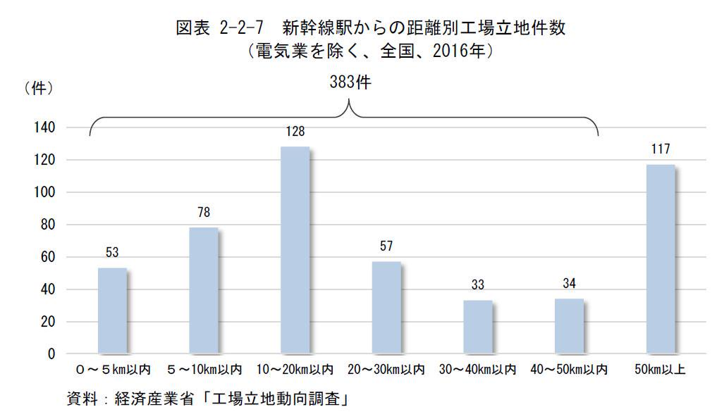 """元気 على تويتر: """"四国は不便だから 新幹線による利便性向上の反動で逆 ..."""