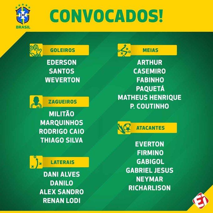 Sélection Brésil
