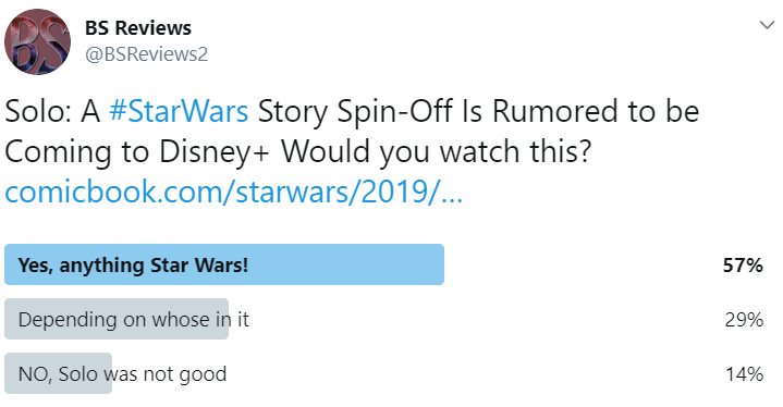 Seems like there is still a lot of love out there for #StarWars even for the #Solo movie.