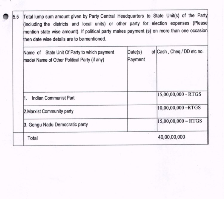 DMK contributed ₹15 crore to CPI and ₹10 crore to CPM for election expenses in the recently held Lok Sabha elections.Both parties won two seats each from TN in alliance with DMK.