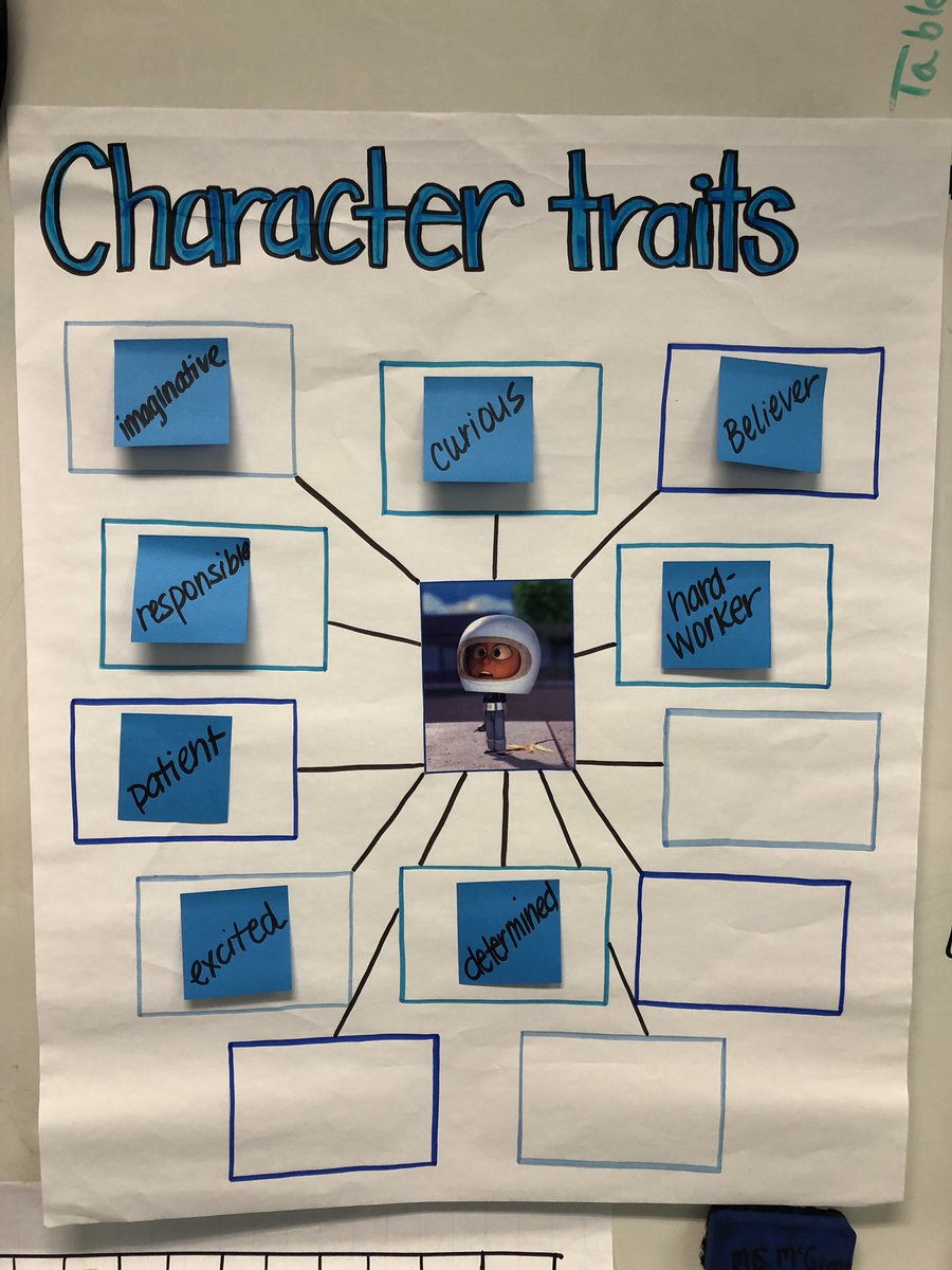 4th graders explored character traits using the amazing animated short film, Coin Operated, and reflected on how they can be persistent this year! <a target='_blank' href='http://search.twitter.com/search?q=HFBTweets'><a target='_blank' href='https://twitter.com/hashtag/HFBTweets?src=hash'>#HFBTweets</a></a> <a target='_blank' href='http://twitter.com/APSGifted'>@APSGifted</a> <a target='_blank' href='http://twitter.com/Ms_McGreevy'>@Ms_McGreevy</a> <a target='_blank' href='https://t.co/09hbMgdAUj'>https://t.co/09hbMgdAUj</a>