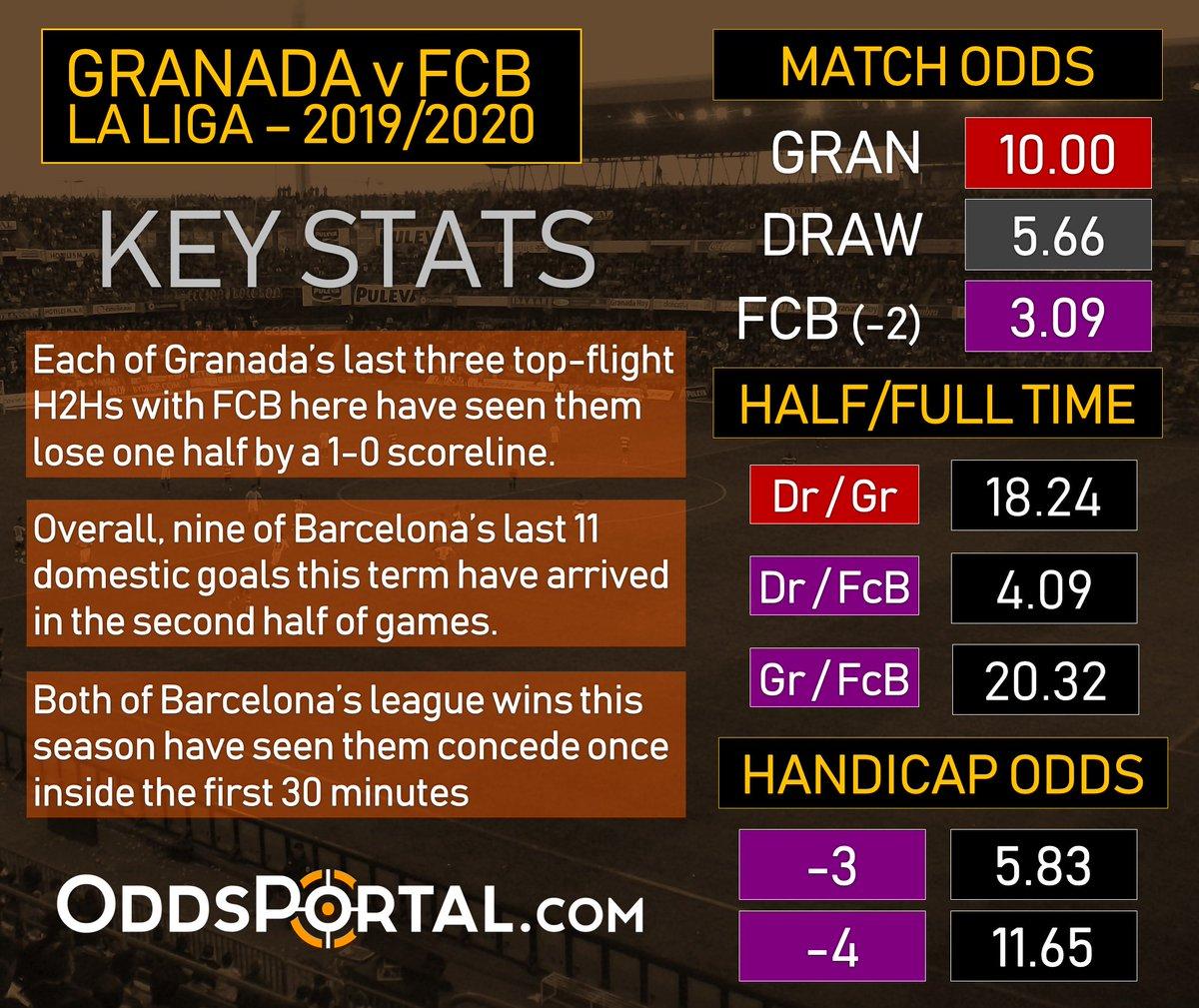 La Liga Oddsportal La Liga Tabel Fixtures