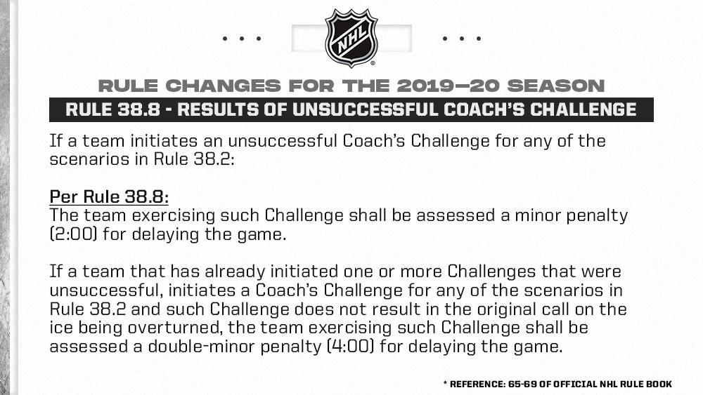 @NHL New this season, all unsuccessful Coach's Challenges will result in a penalty. Teams may initiate a challenge on appropriate plays at any time except the final 1:00 of regulation & OT when such reviews are initiated by the Situation Room. Official Rules: bit.ly/2m567Yr