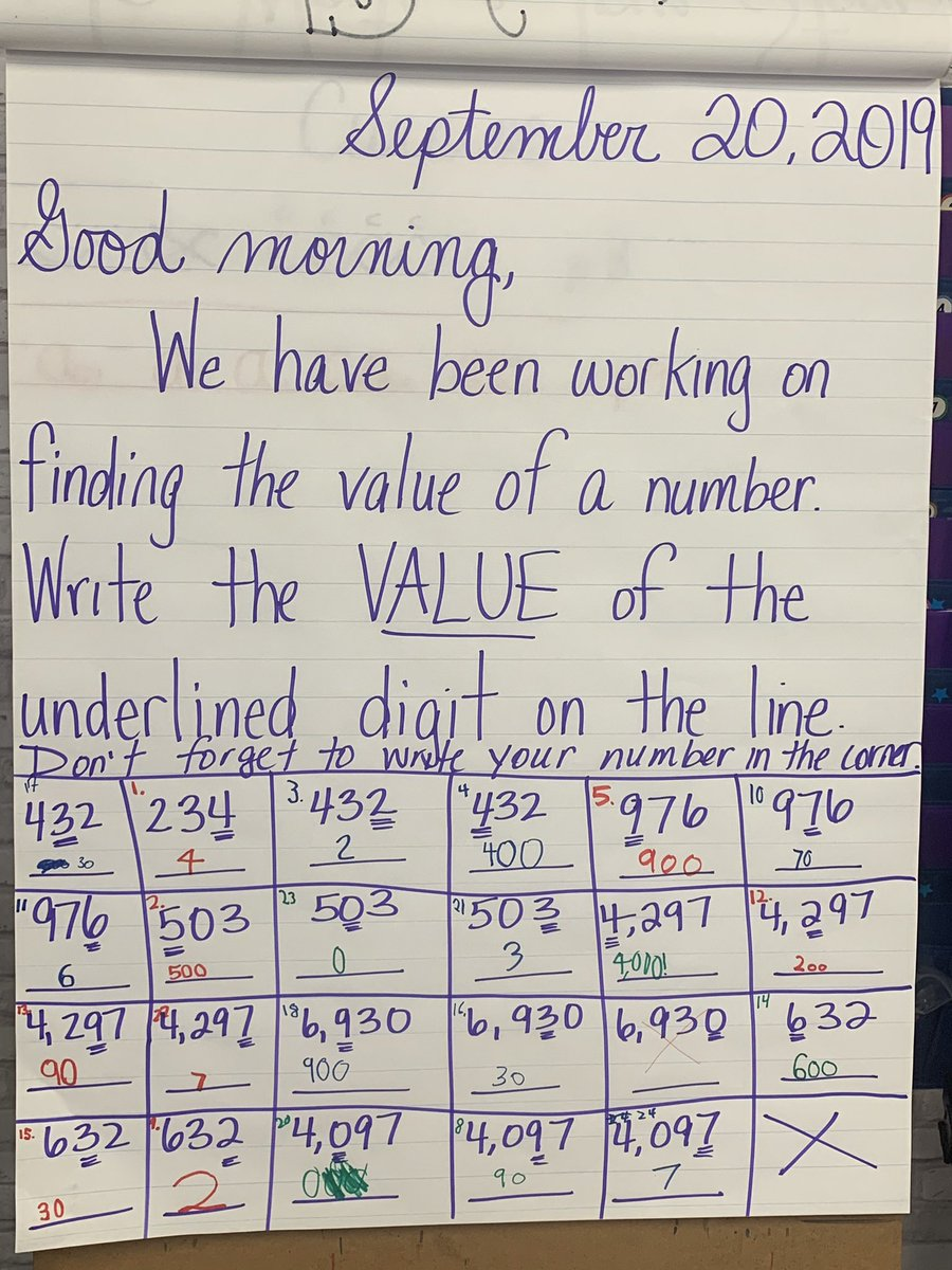 Using our morning message to check in on our math concepts.  <a target='_blank' href='http://twitter.com/responsiveclass'>@responsiveclass</a> <a target='_blank' href='http://twitter.com/APSMath'>@APSMath</a> <a target='_blank' href='https://t.co/21R574cFKL'>https://t.co/21R574cFKL</a>