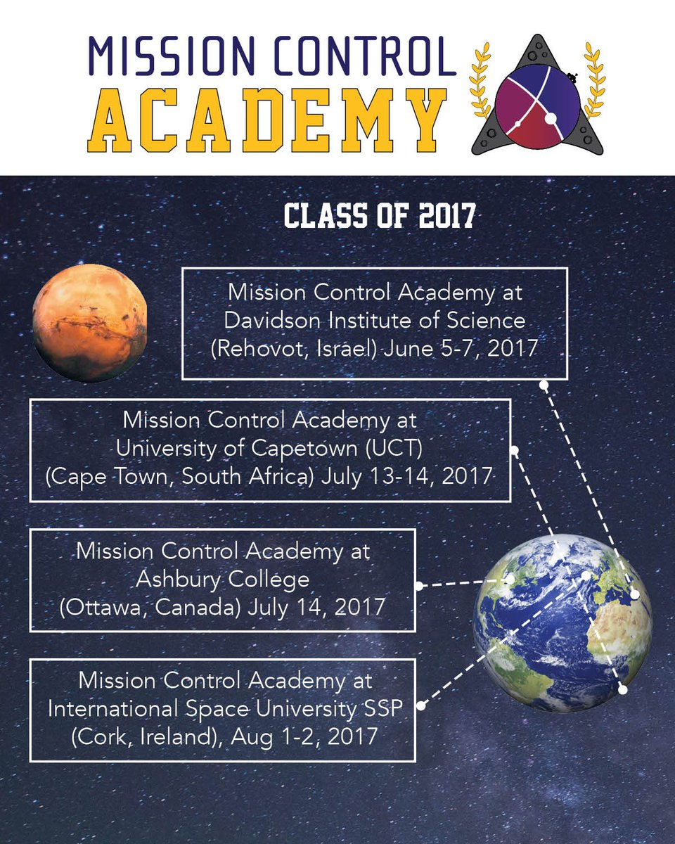 #FlashbackFriday to when #MissionControlAcademy completed missions on 4 different continents in 2017! Students learn more than #STEM, they improve teamwork and communication skills, and they get to drive a #rover!