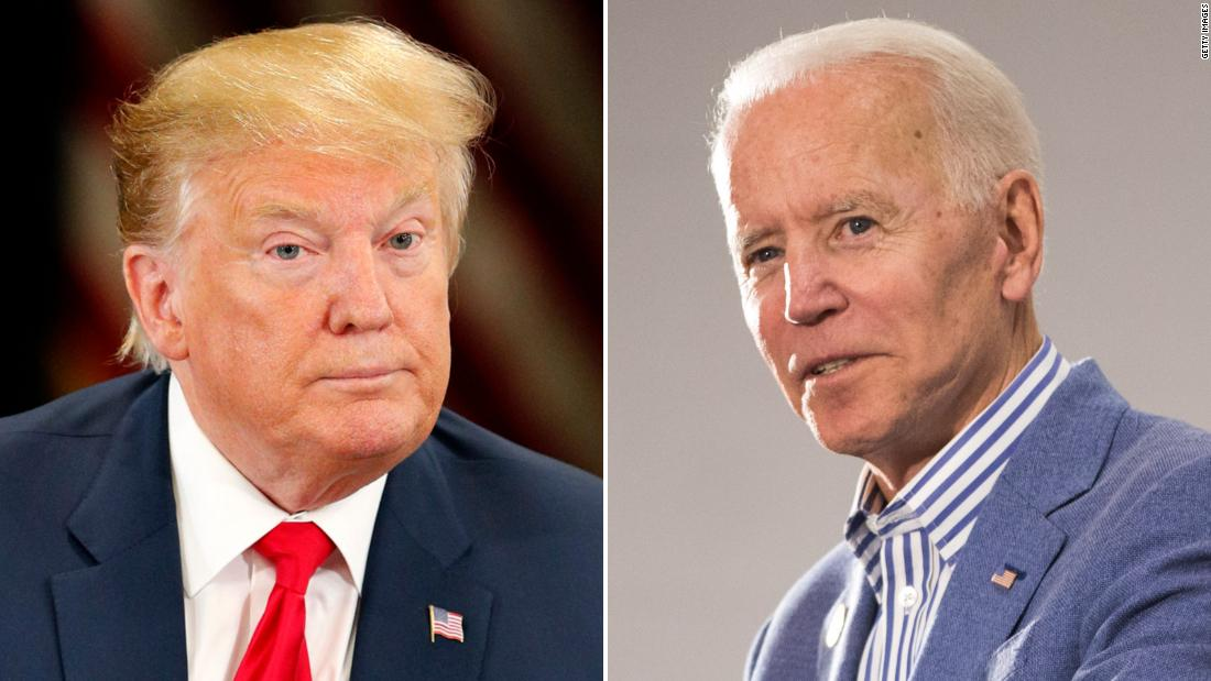 What's going on with Trump and Biden and Ukraine | Analysis by CNN's @zbyronwolf