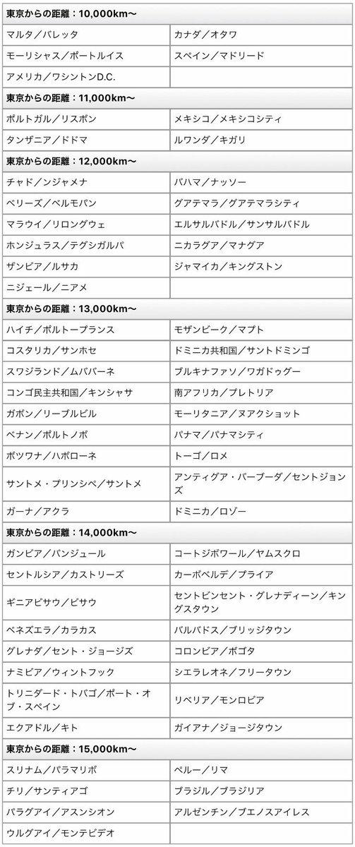 世界 ポケモン タスク go 観光 【ポケモンGO】世界観光の日記念イベントのまとめ