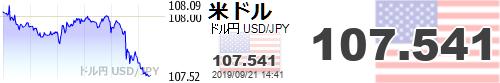test ツイッターメディア - 【ドル円USD/JPY】107.541 https://t.co/whfAEzJvdI  https://t.co/s9M5k8AZgD