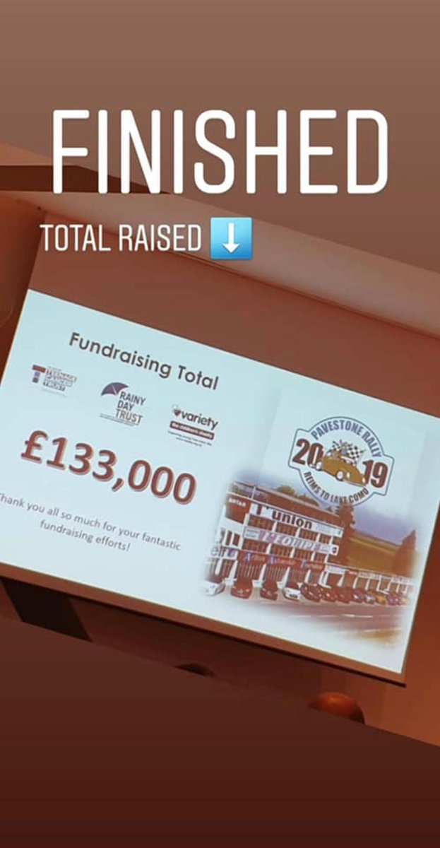 PAVESTONE RALLY ROUNDUP🏎🚕 £133,000 Raised!!!🤩🤩🤩 It has been a hectic weekend with plenty of twists and turns for Kenny and Ashleigh. Our amazing ASMs managed to raise an amazing £133,000 for @TeenageCancer, @RAINYDAYTRUST, @VarietyGB