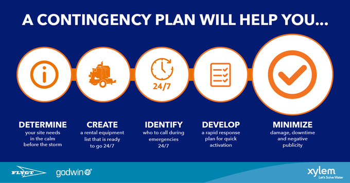 Contingency planning is critical to keep operations running and communities safe when severe weather strikes. Are you weather-ready? https://t.co/wFdk...