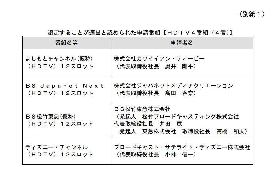 """Twitter पर もりかわ: """"来年秋のBS再編に伴う新規事業者は よしもと ..."""