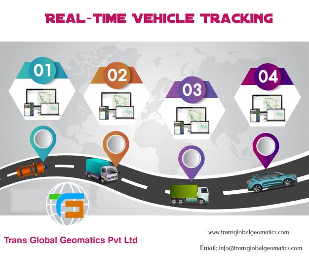 #Transglobalgeomatics #GPS Tracking Devices will help you #track your vehicles in #real-time and know the #location of your #vehicle in every #10 @seconds. https://bit.ly/2k7ypRH #gpstrackingdevice #realtimegpstracker #vehciletracking #fleettracking #vehicletrackinginhyderabadpic.twitter.com/TINc5I4gVQ
