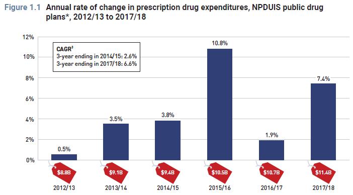 scegli originale nessuna tassa di vendita vendita online MORSE Wire - Live Pharmaceutical Market Access News and Trends