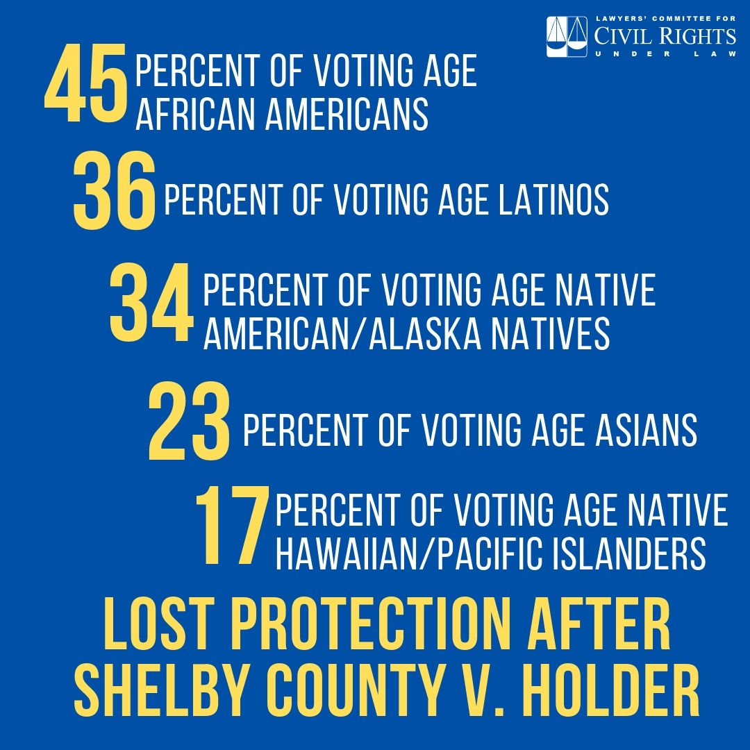 The Supreme Court's Shelby County v. Holder decision gutting the Voting Rights Act has meant democracy denied for far too many eligible voters in America.   It's time for Congress to help: We need the Voting Rights Advancement Act to #RestoreTheVOTE! #VRA54 https://t.co/bGyoaNzf4y