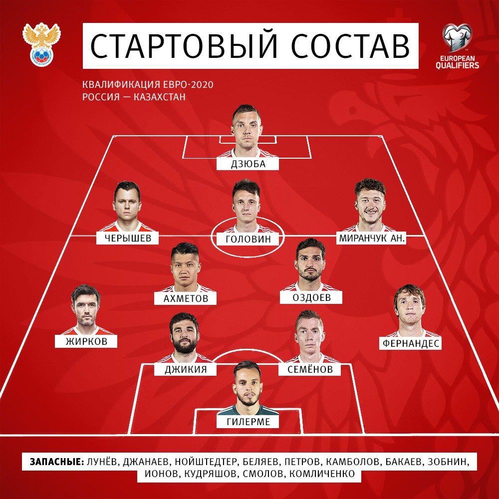 Состав сборной России на матч с Казахстаном
