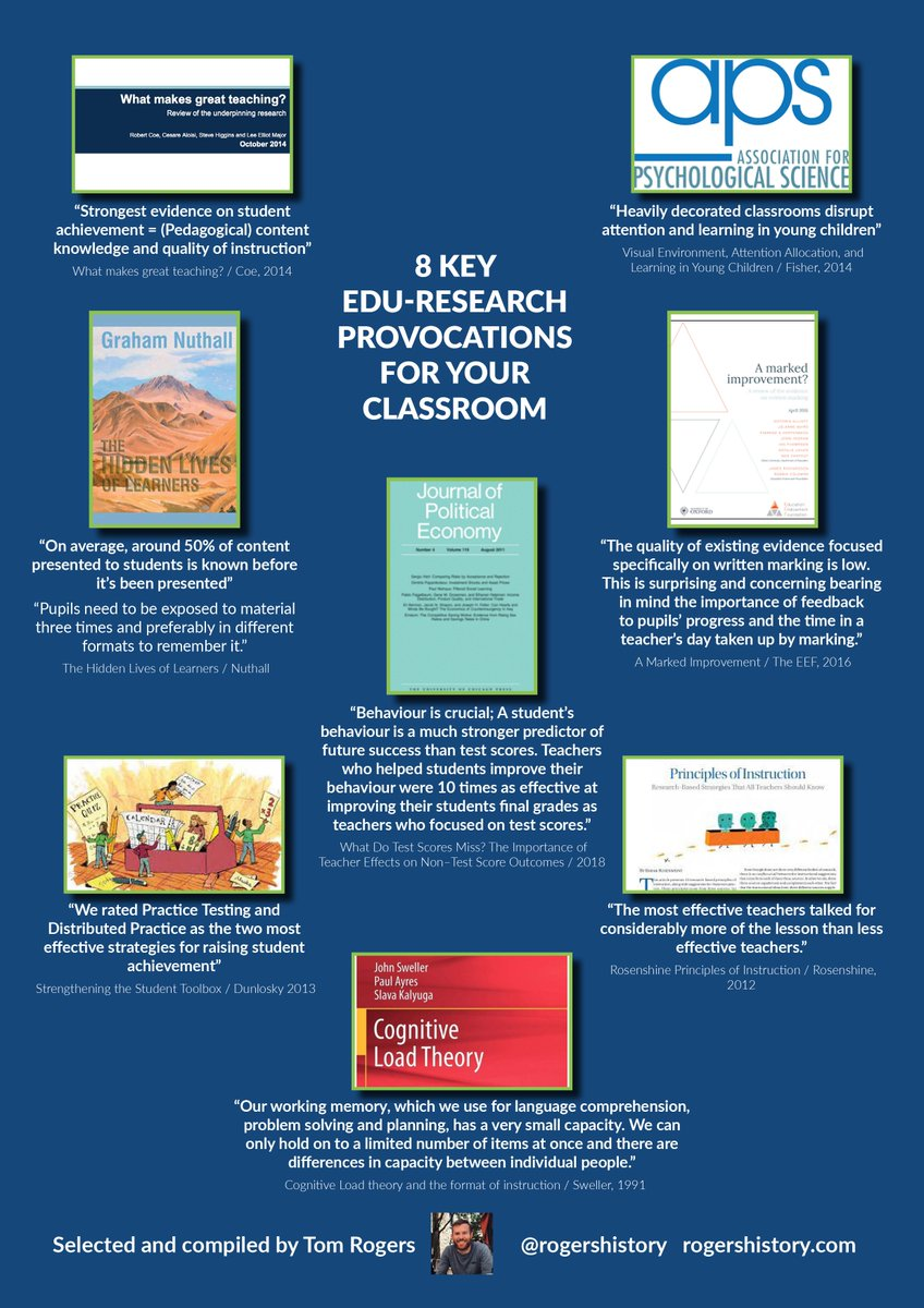 Eight Surprising Reasons Young People >> Eef On Twitter Eight Key Pieces Of Research For Teachers