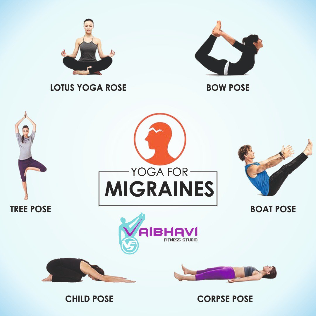 Vaibhavi Fitness On Twitter Troubled By Migraine These 6 Yoga Poses Can Help You Control It Vfs Fitnessstudio Surat Fitness Workout Instagood Stretching Yogaeverydamnday Strengthening Surat Https T Co Awsa3vao5v