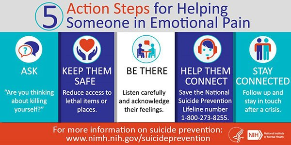 Over 47,000 people died by suicide in the United States in 2017. It is the 10th leading cause of death overall. Suicide is complicated and tragic, but is often preventable.   This #WorldSuicidePreventionDay, learn the warning signs to help save a life: