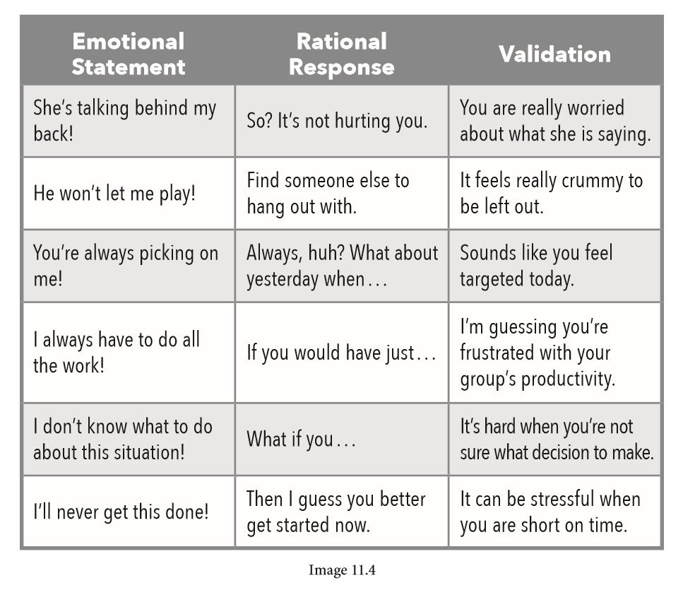 Love this graphic for helping to validate student's feelings.@EPSDWescosville #SEL #CultureEd