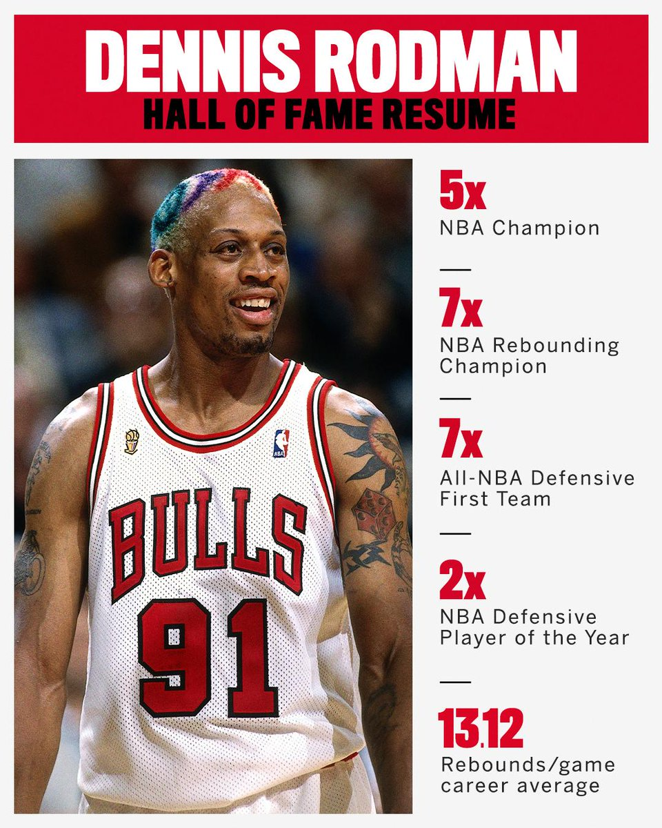 """Dennis Rodman is the only NBA player to win seven straight rebounding titles 😤His @30for30, """"Rodman: For Better or Worse,"""" airs tonight at 9 p.m. ET on ESPN."""