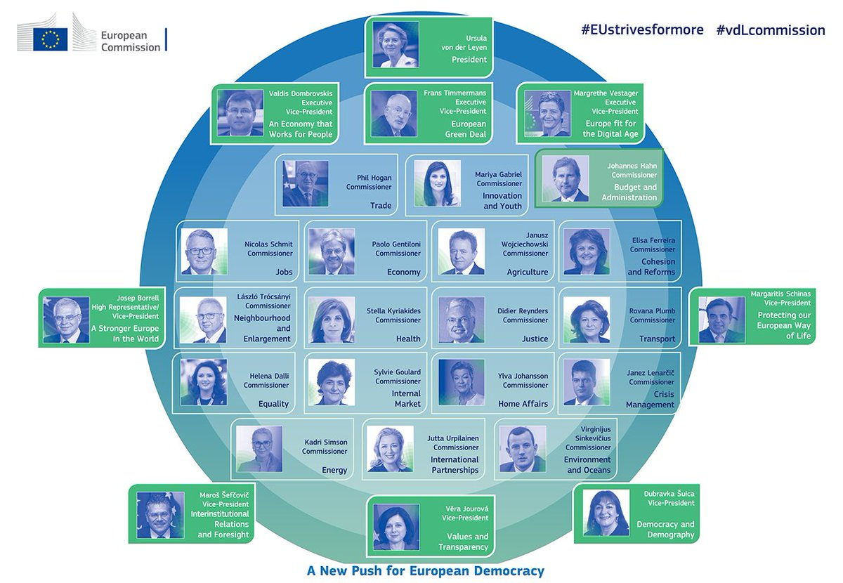 Image result for The new european commission commissioners