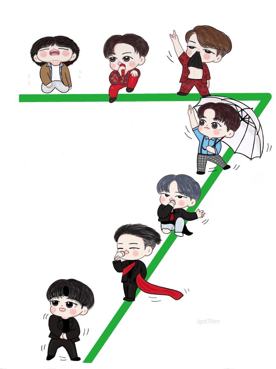 Solo kings  @GOT7Official #GOT7  #Jaebeom #MarkTuan #jacksonwang #Jinyoung #youngjae #bambam #Yugyeom #GOT7fanart 190910 <br>http://pic.twitter.com/05FPNfG4n7