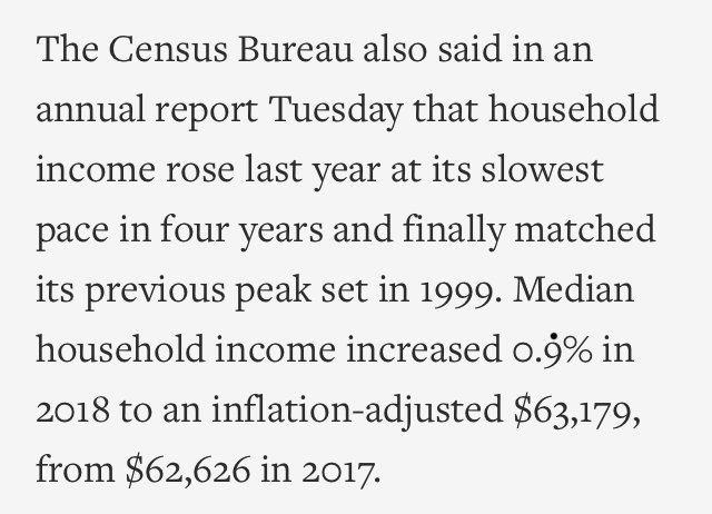 """Trump: 2017 tax cut will """"give the typical American household around a $4,000 pay raise""""Paul Ryan's website: """"At least $4,000""""Reality: Household income rose $553 in 2018, the lowest increase in 4 yearsFortunately, corporations and the super rich did great. #TrickleDown"""