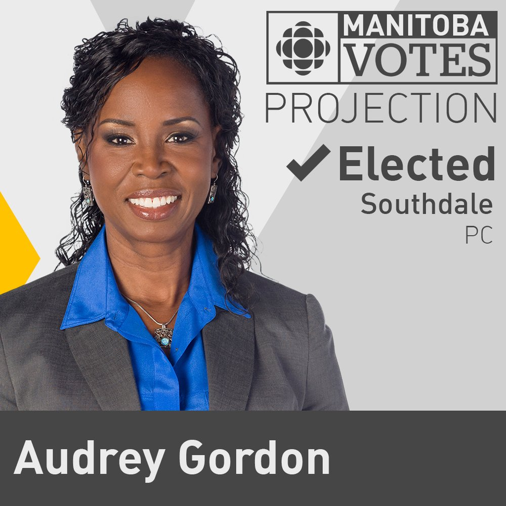 PCs Audrey Gordon wins Southdale. She joins the NDPs Uzoma Asagwara (Union Station), Jamie Moses (St. Vital) in rounding out trio of 1st black MLAs to be elected in Manitoba history #cbcmb #mbpoli