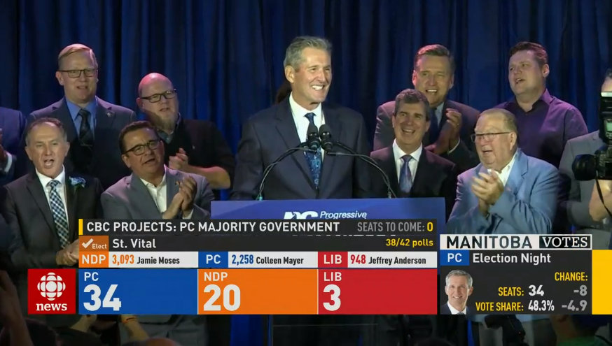 Manitoba Premier Brian Pallister addresses supporters after big win:Thank you Manitoba, he said to applause. Forward to balanced budgets, forward to better care, forward to better schools ... and forward to more affordability for Manitoba families. #cbcmb #mbpoli