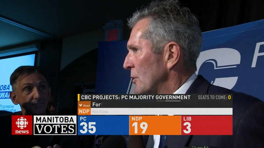 Pallister to reporters regarding fact PCs have lost seats this time round: I think we need to listen better.