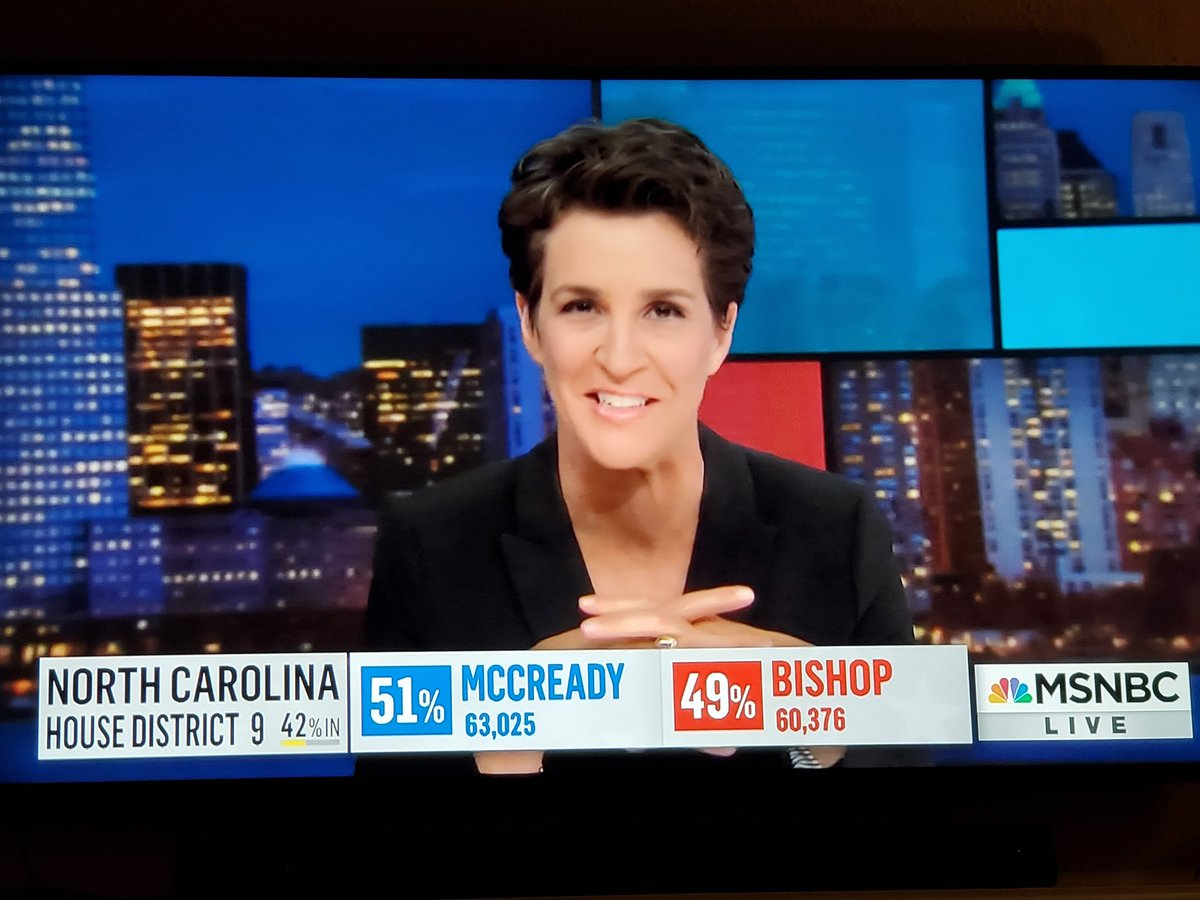 It's early yet, but with 42% precincts reporting, Dan McCready is up.Sure would be nice to get a win in the #NC09!Come on guys.#McCreadyforNC