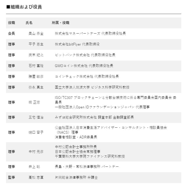 日本仮想通貨交換業協会SBI北尾さんもつっこんでたけど、仮想通貨取引所持ってない人が会長やってる・・