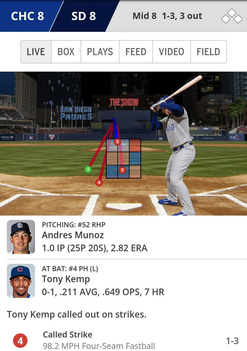 Wow. CB Bucknor for the loss. 🙄
