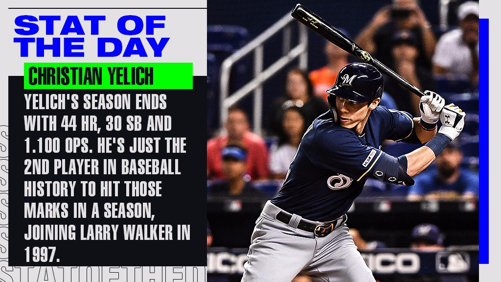 Unfortunately, Christian Yelich is done for the season. But what a season it was.