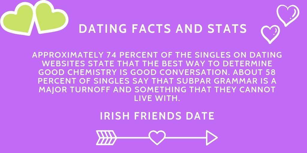dating een Stoner vriendje