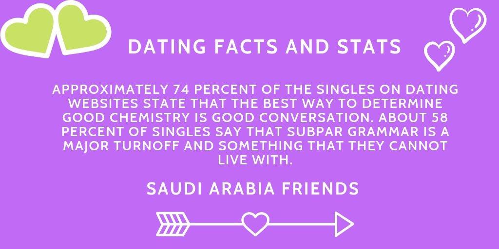 Dating wetenschappers online