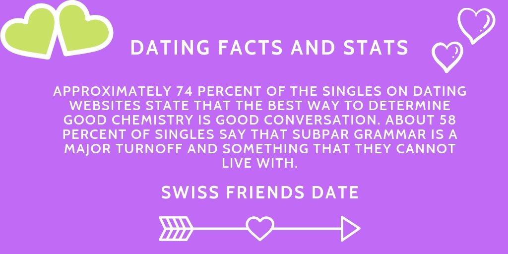 best dating site in switzerland