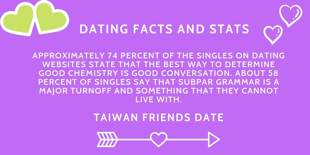 taiwan dating websites