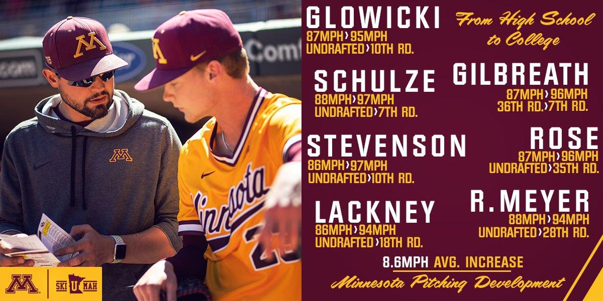 san francisco 7be7b 6ea69 Minnesota Baseball (@GopherBaseball) | Twitter