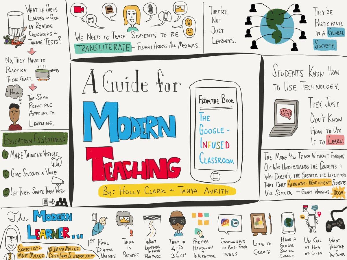 A Guide for Modern Teaching. #edtech #MIEExpert