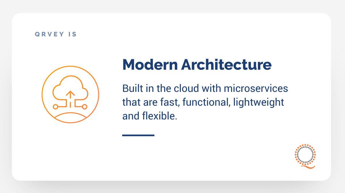 RT @qrvey: Qrvey is Modern Architecture  Learn More at https://t.co/1G9aHzq35Q  #SelfServiceBI  #BigData  #Analytics https://t.co/Ku4XG4dh7Z