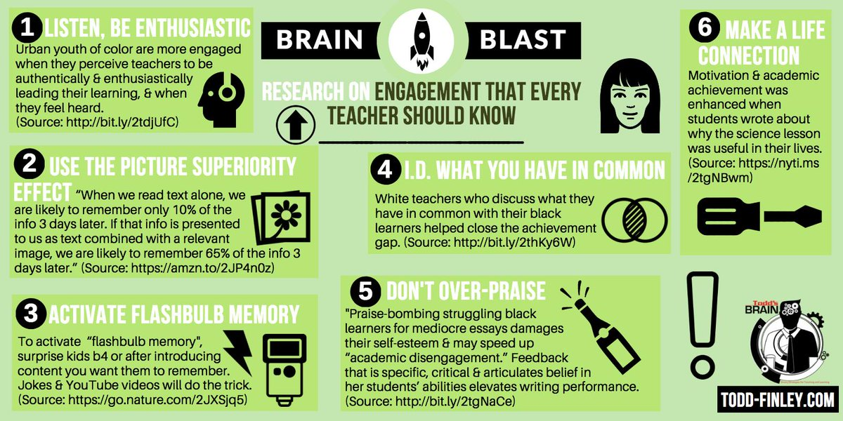 Research on Engagement that Every Teacher Should Know | Brain Blast via @finleyt